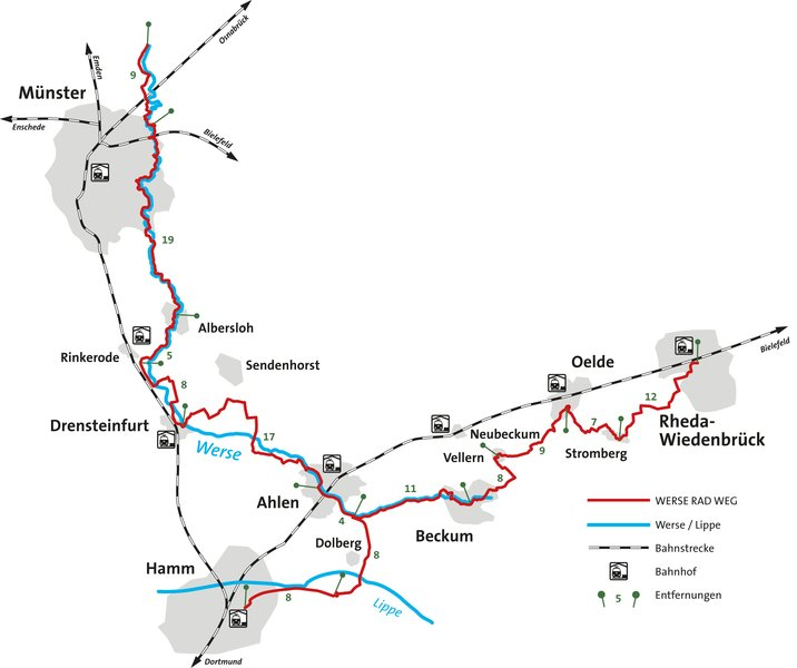 Werse Rad Weg Parklandschaft Kreis Warendorf